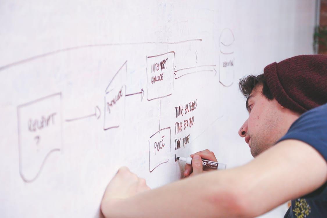 belang van webdesign